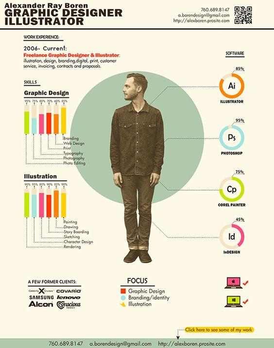 22 idées de CV créatifs 20