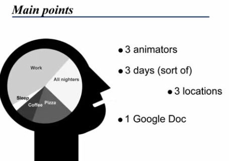 Google Demo Slam: Epic Docs Animation 1