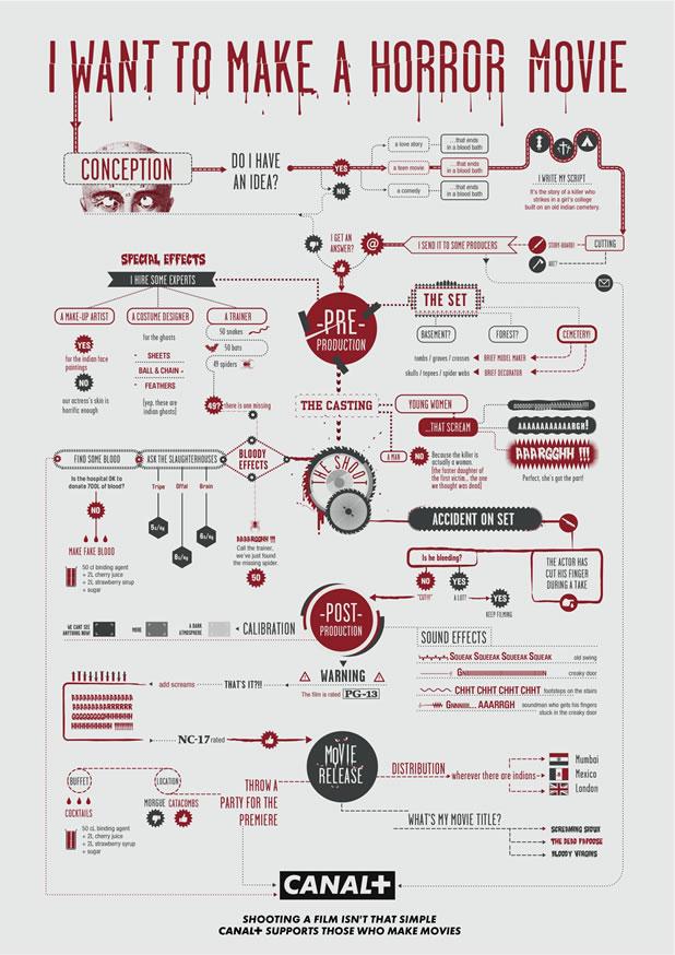 100+ publicités créatives et designs d'avril 81