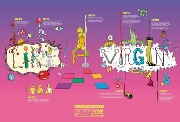 94+ publicités créatives et designs de Juin 2011 33