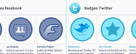 Et si Facebook Google+ et Twitter avaient des Badges comme Foursquare. 7