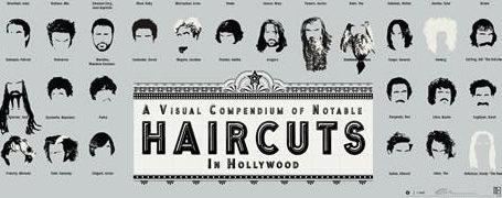Infographie des coupes de cheveux d'Hollywood 11