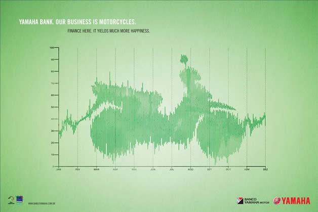 90+ publicités design et créatives de Décembre 2011 90