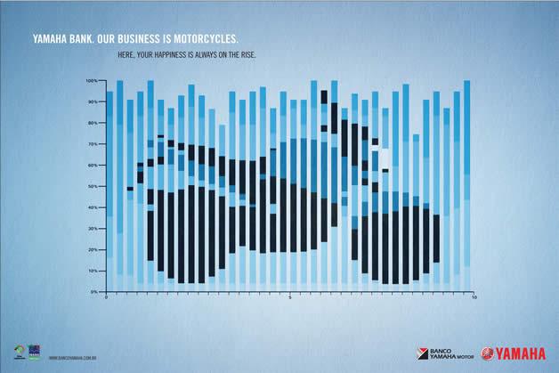 90+ publicités design et créatives de Décembre 2011 91