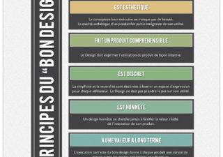 """Infographie - Les 10 principes du """"bon design"""" - Dieter Rams"""