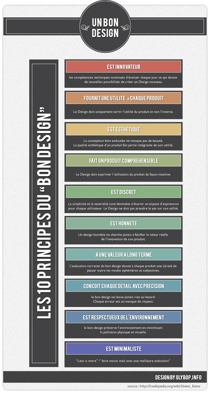 """Infographie - Les 10 principes du """"bon design"""" - Dieter Rams 2"""