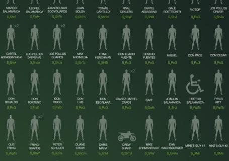 infographie des morts liés à Walter dans Breaking Bad 11
