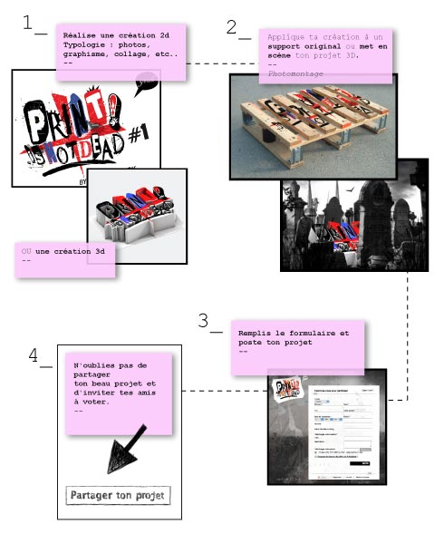 Concours : Print is Not Dead 3