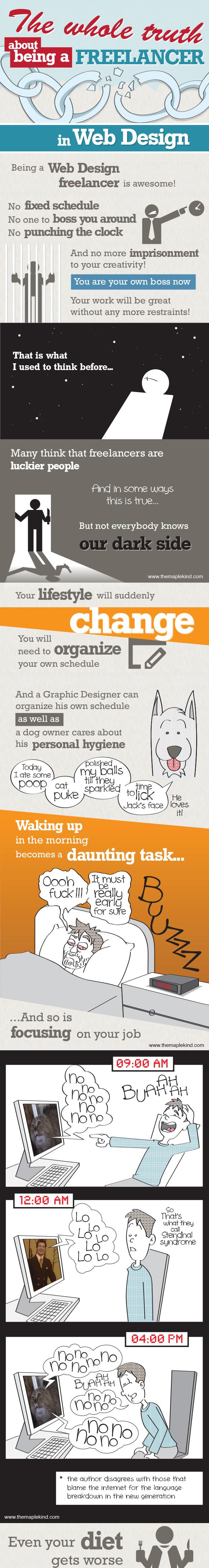 infographie webdesigner freelance1