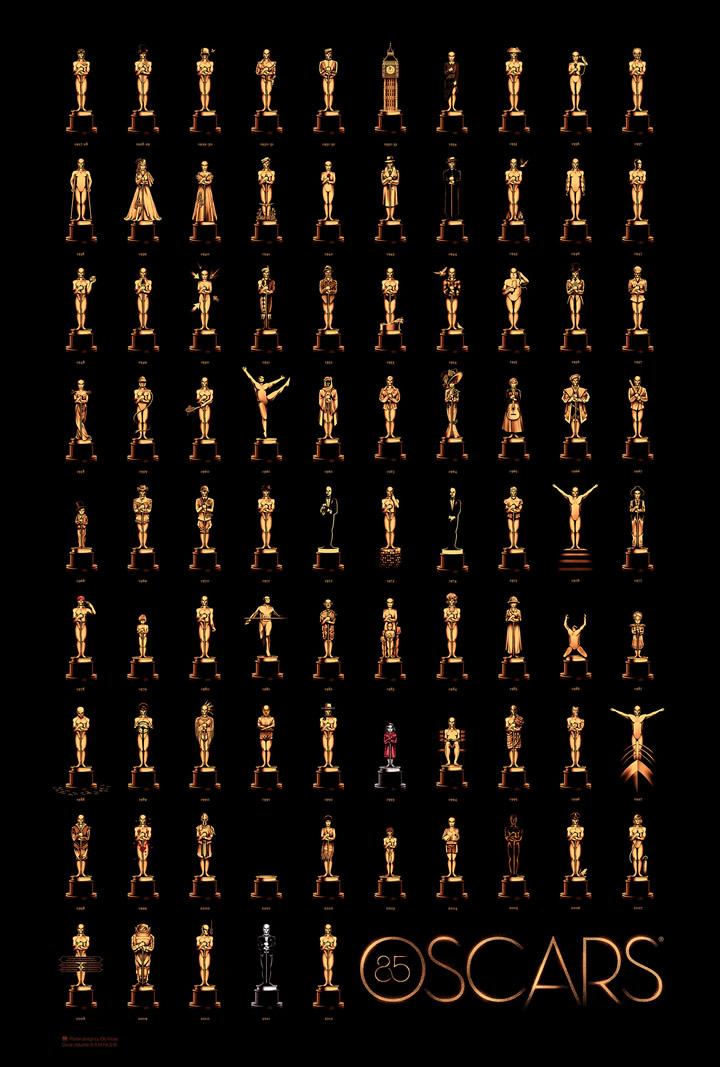 85 ans Oscars cademy awards Ollymoss