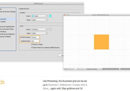 Le Guide du Pixel parfait. 3