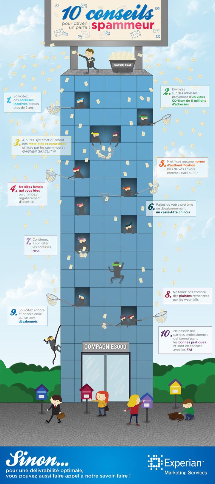 infographie-delivrabilite