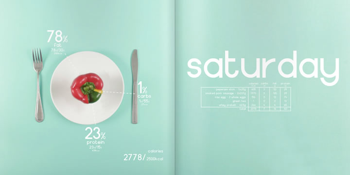 design c food (10)