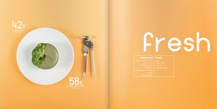 design c food (11)
