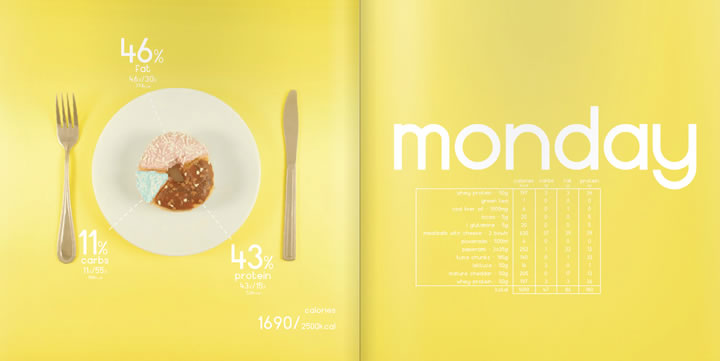 design c food (12)