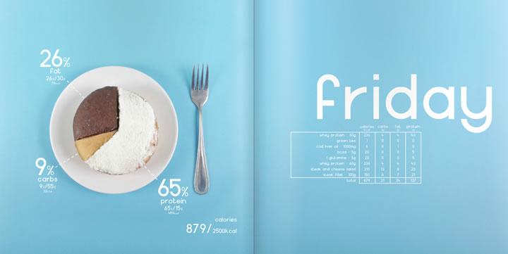 design c food (16)