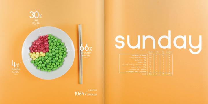 design c food (18)