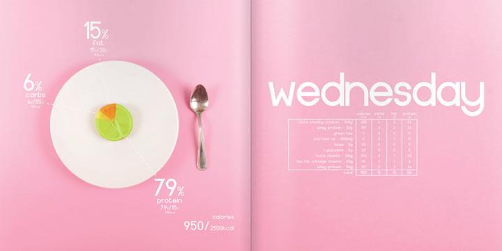 design c food (19)