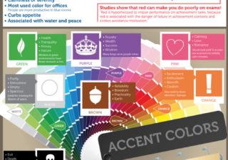 Infographie : Psychologie des couleurs 1
