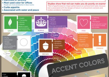Infographie : Psychologie des couleurs 11