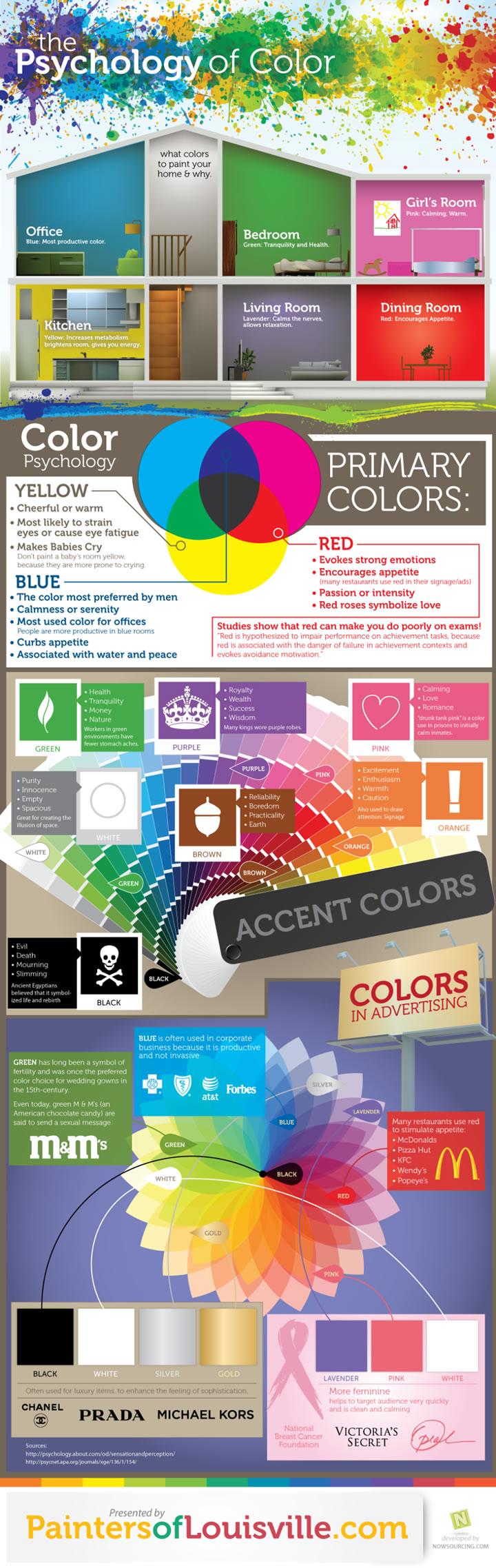 Infographie : Psychologie des couleurs - #Olybop