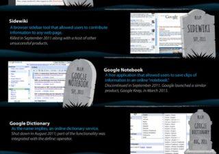 Infographie : Le cimetière des applications Google