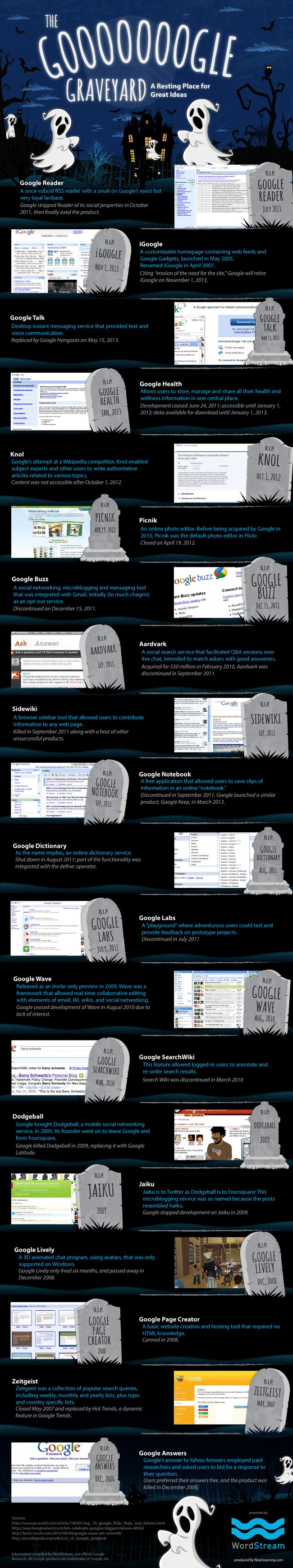 infographie-cimetiere-applications-google