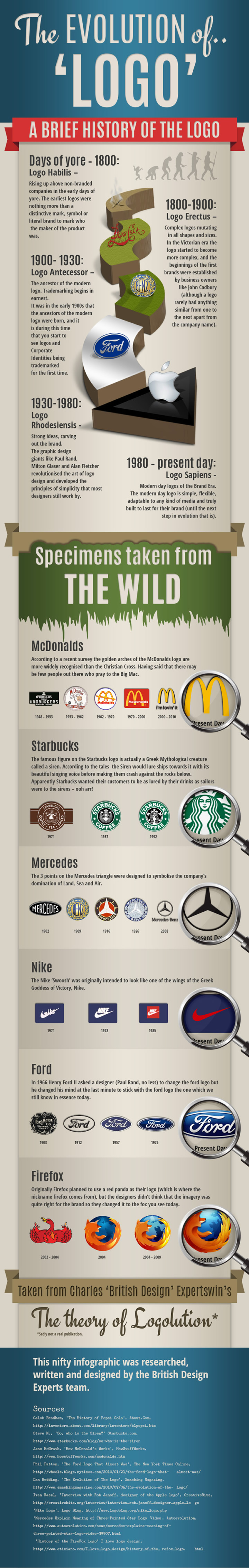 the-history-of-logo-design