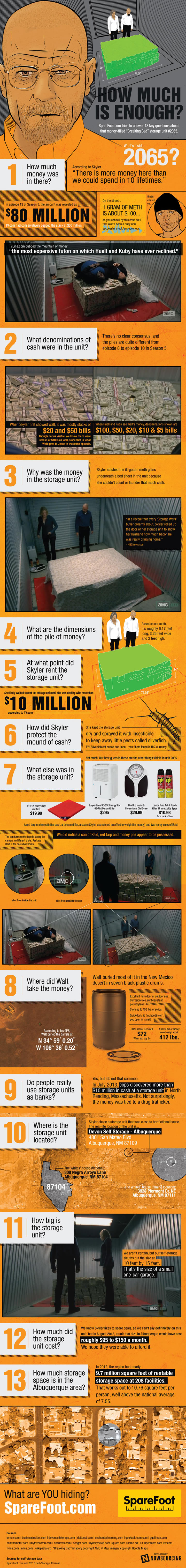 infographie Breaking bad