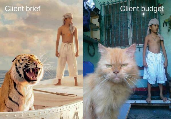 client-brief-client-budget-1