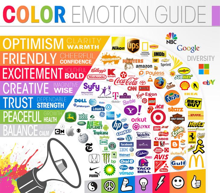 psycologie des couleurs logos