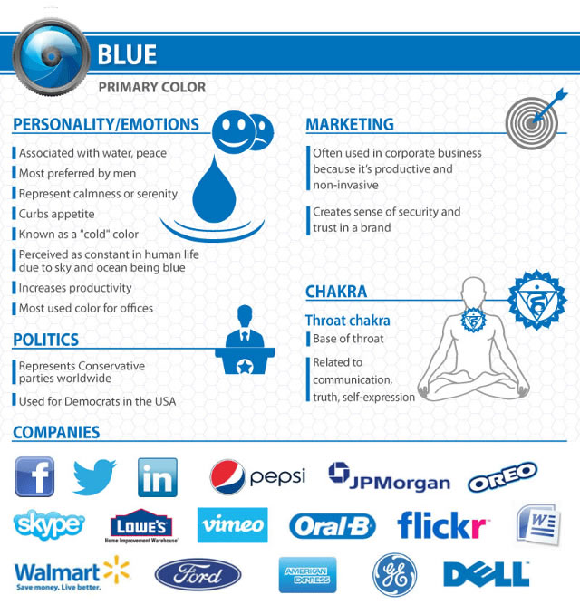 Psychologie-couleurs-info-blue