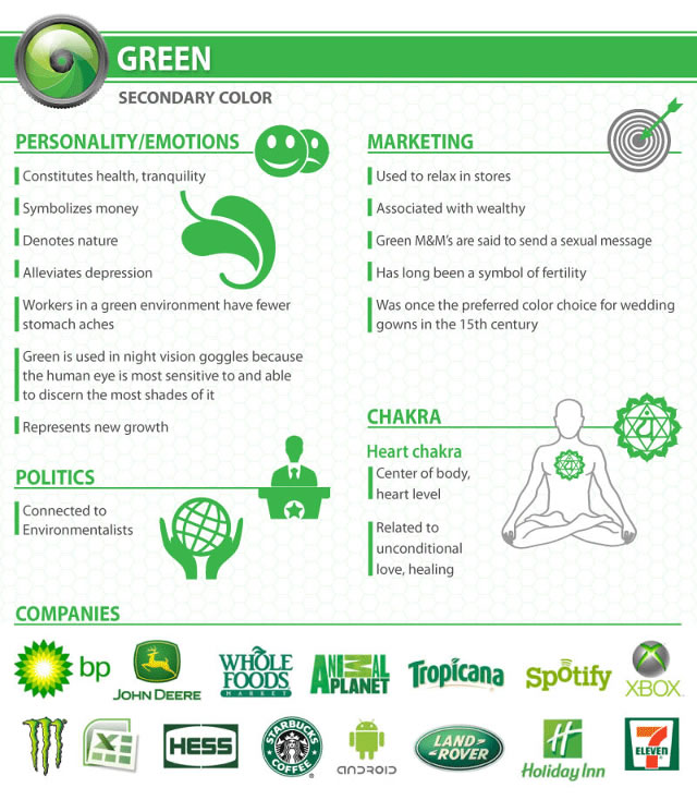 Psychologie-couleurs-info-green