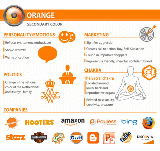 Psychologie-couleurs-info-orange