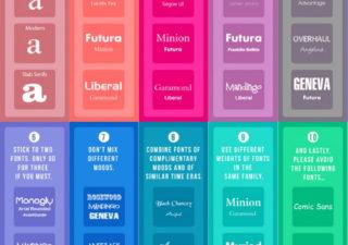 Les 10 commandements de la typographie 1