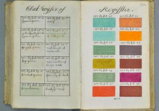 Guideline des couleurs en 800 pages en 1692 1