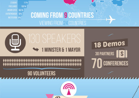 Infographie #Web2Day 2014 2