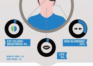 Infographie - Tous savoir sur l'histoire du Selfie 1