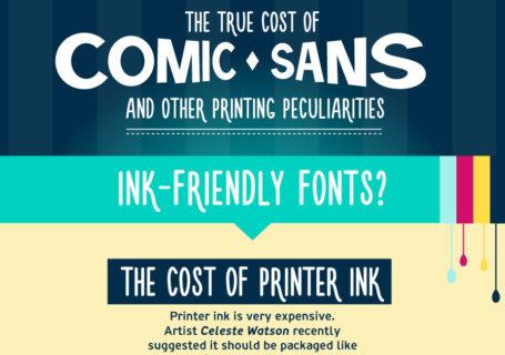 Infographie : Le coût de l'utilisation de la typographie ComicSans 10