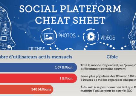 Infographie : Cartographie des réseaux sociaux ( Version Française 2014) 9