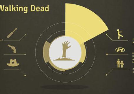 Infographies : Les résumés des séries connues 10