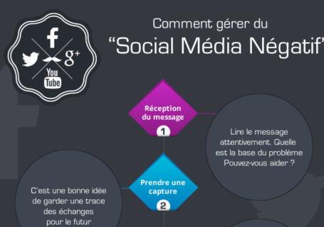 Infographie : Comment gérer le social média négatif ? 6