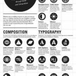 Infographie : The Design of a Sign