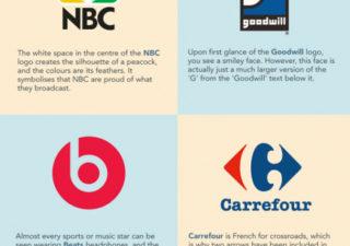 40 Logos avec un message caché 1