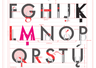 Infographie : Bien débuter avec les termes de la Typographie 1