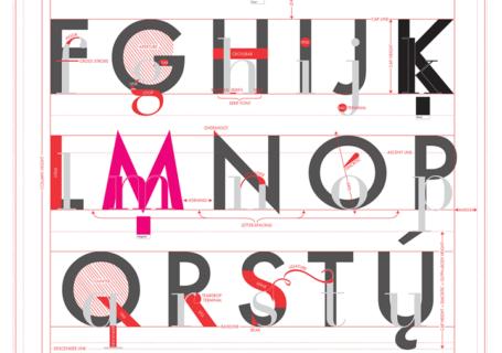 Infographie : Bien débuter avec les termes de la Typographie 9
