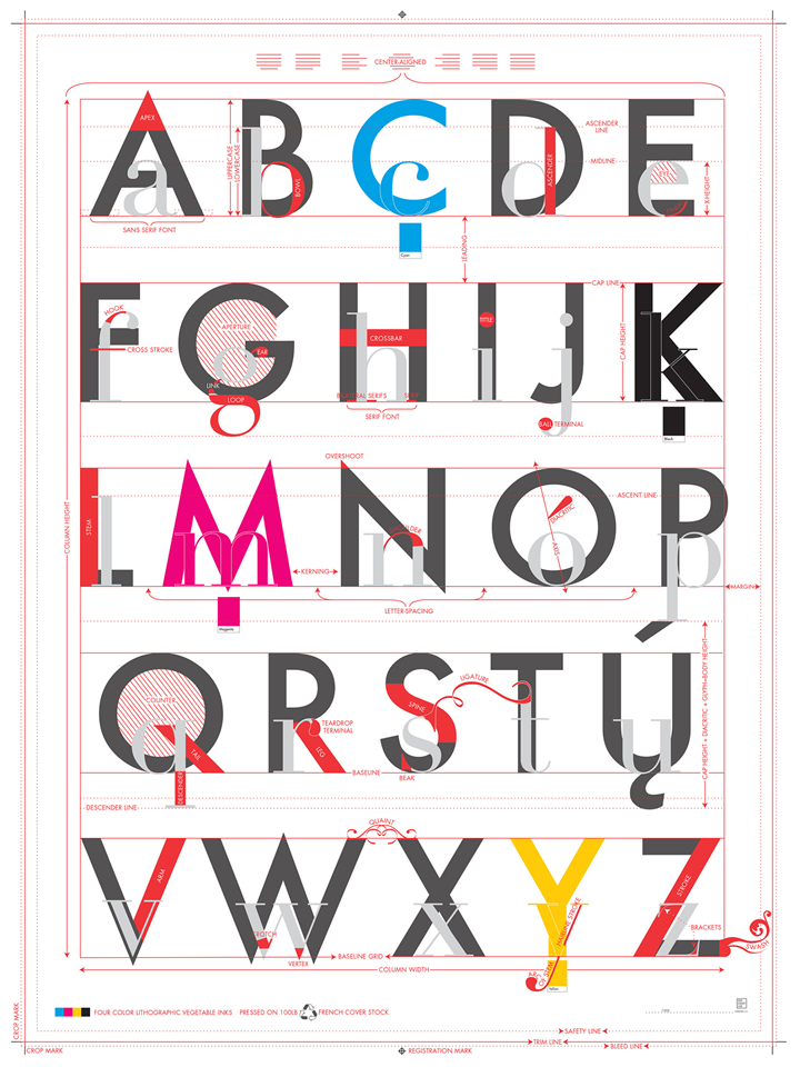 regles-typographie-infographie