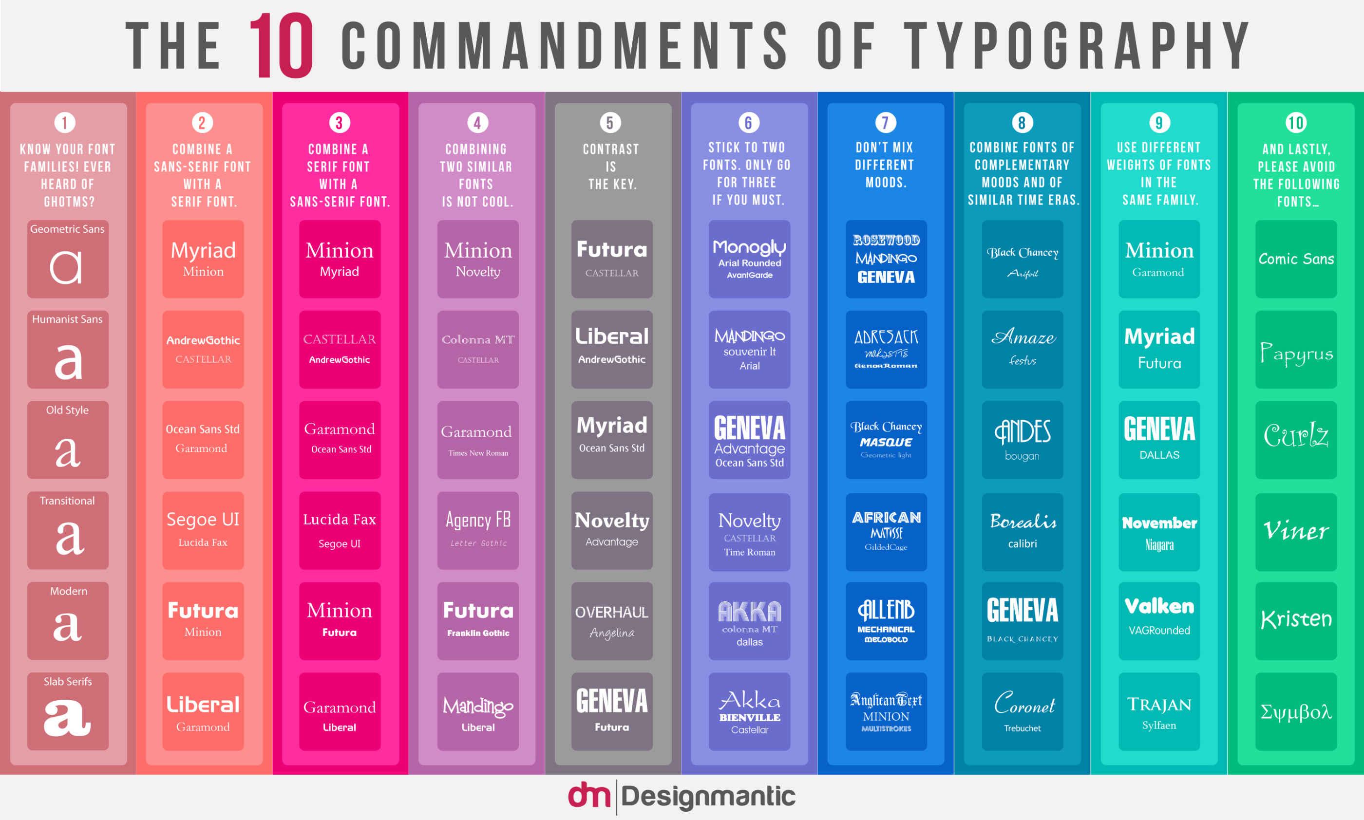 10 commandements typographie