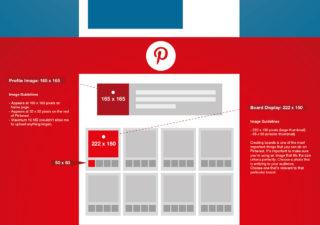 Infographie : Les tailles des images sur les réseaux sociaux 2015