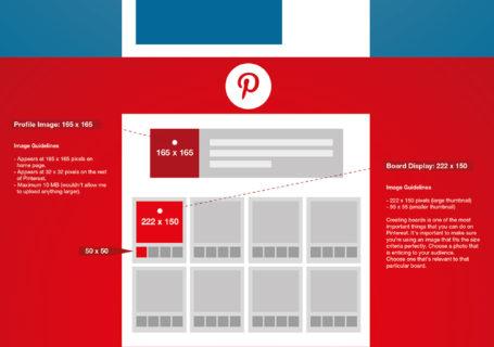 Infographie : Les tailles des images sur les réseaux sociaux 2015 11